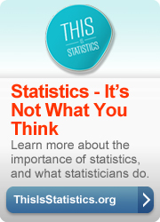 Statistics - It's not what you think. Learn more about the importance of statistics, and what statisticians do. Go to http://thisisstatistics.org/.