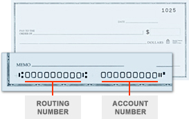 Image explaining Routing Number and Account Number locations on check
