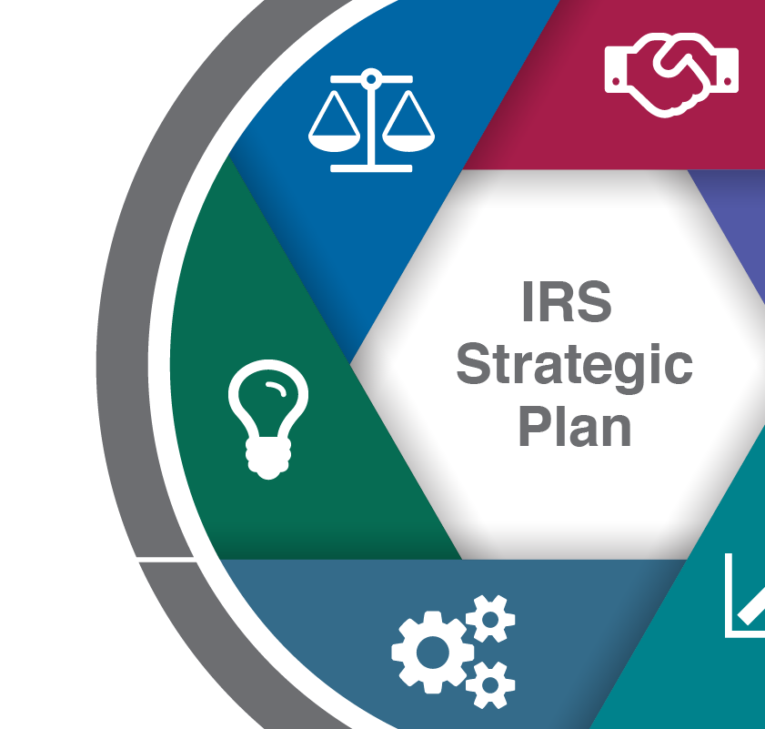 Irs Strategic Plan Internal Revenue Service