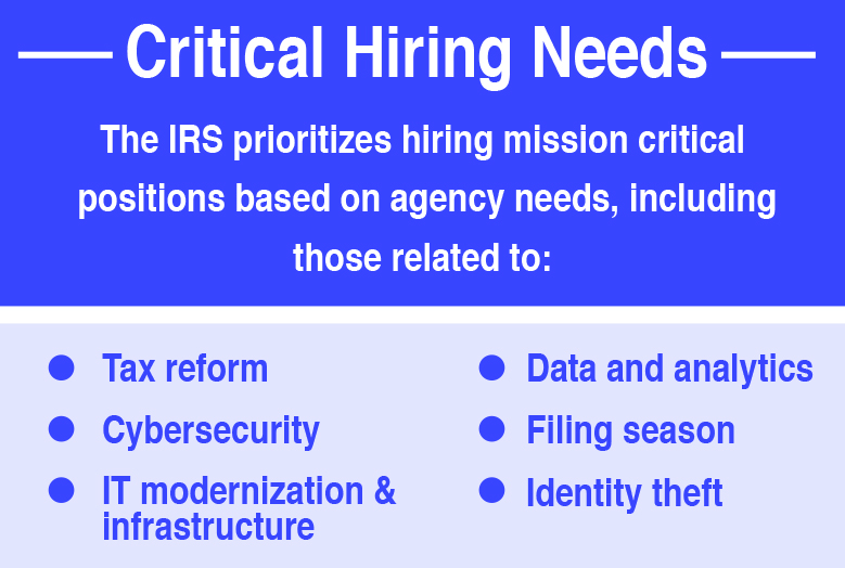 Critical Hiring Needs. The IRS prioritizes hiring mission critical positions based on agency needs, including those related to: tax reform, cybersecurity, IT modernization and infrastructure, data and analytics, filing season, and identity theft.